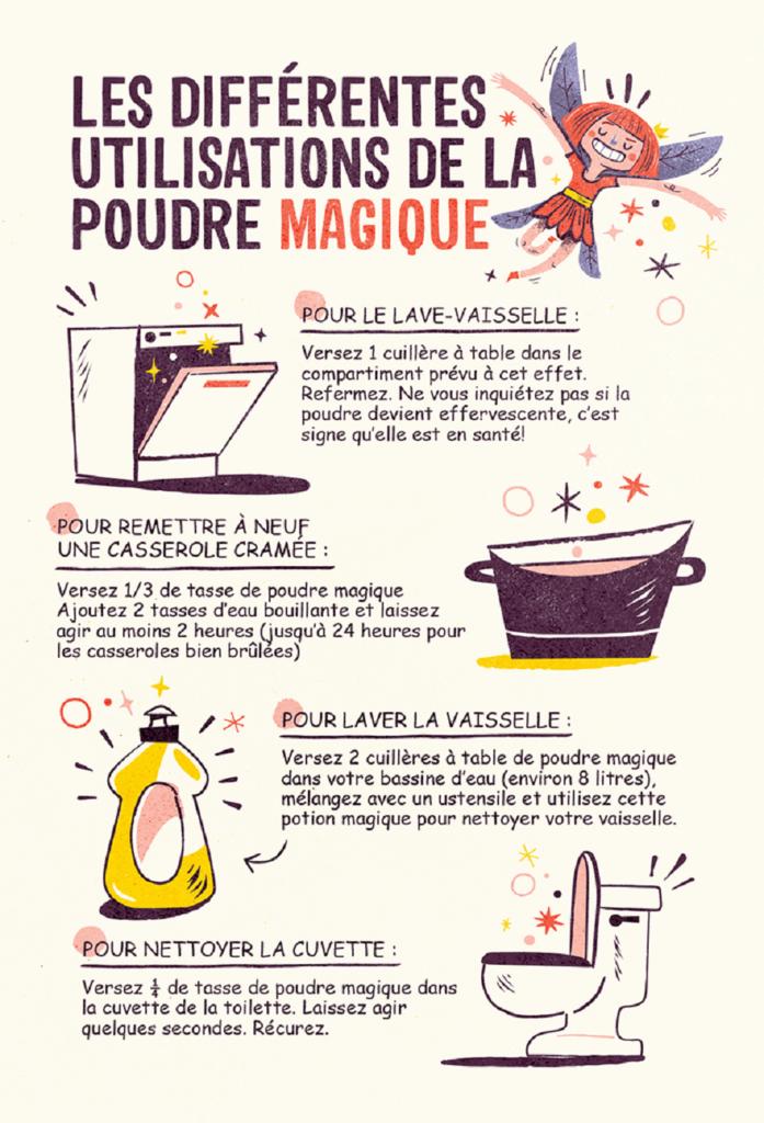 Les différentes utilisations de la poudre magique