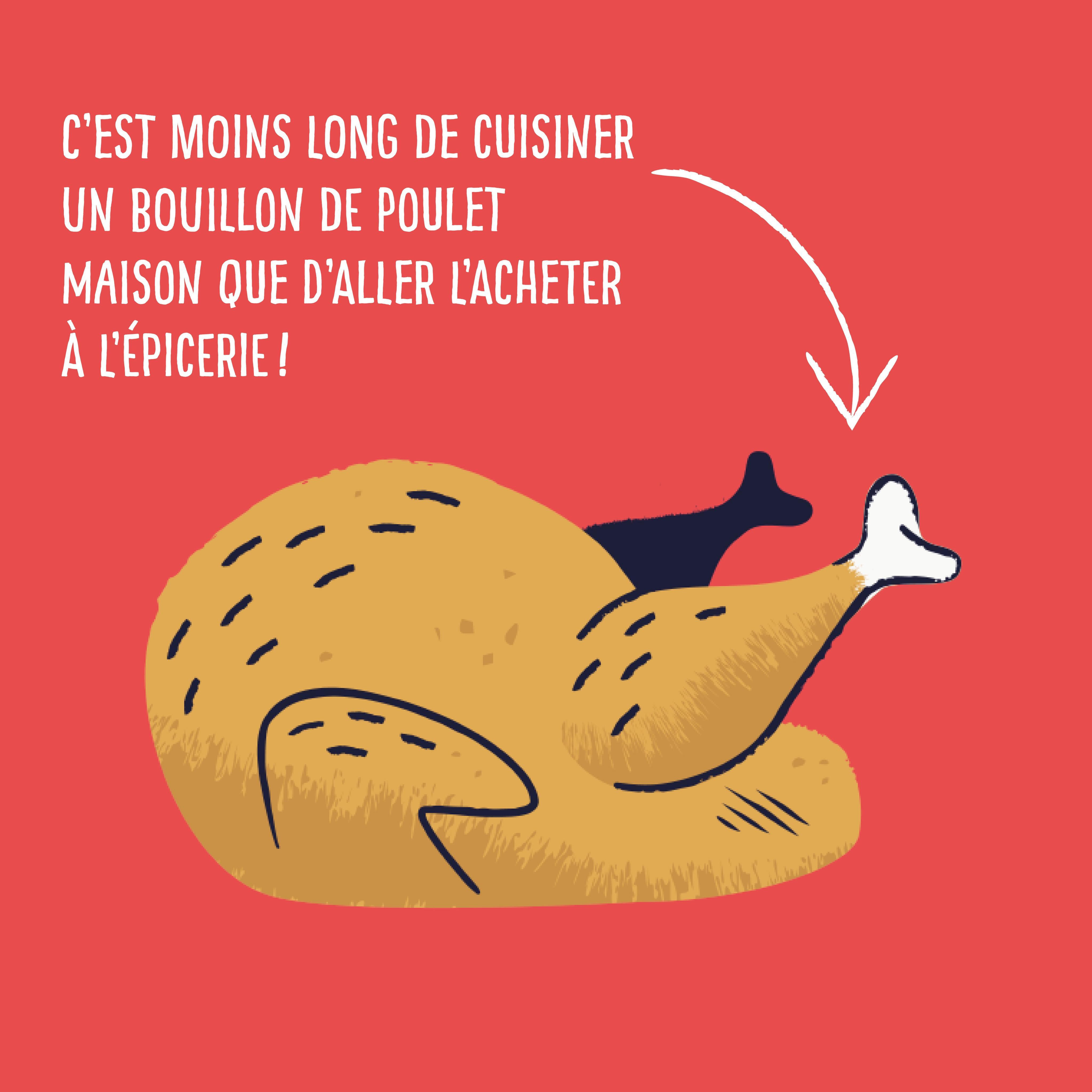 Poulet | Astuces zéro gaspi du Chic Frigo Sans Fric